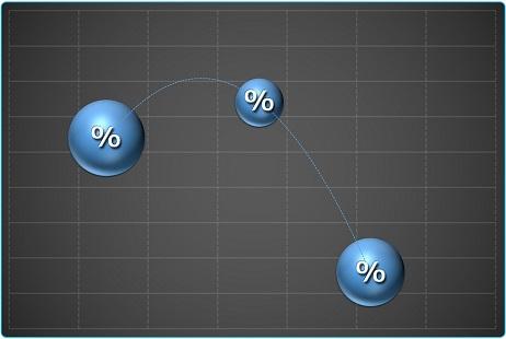 Previsioni- chart-1585601_960_720